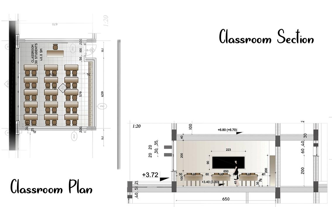 classroom tip